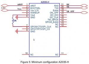 a2035-h-minimal